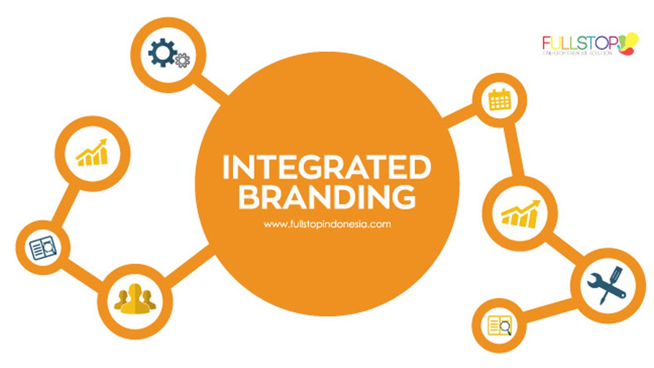 Integrated Branding 101